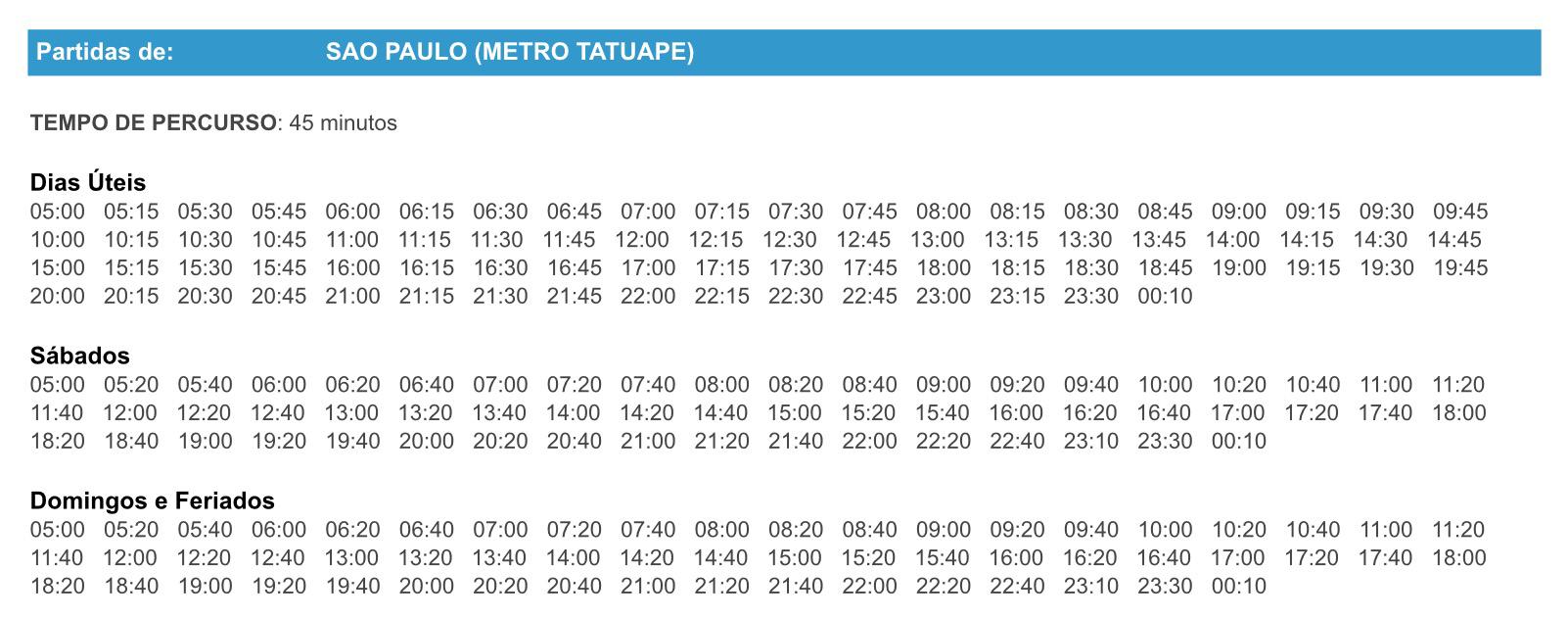 Como chegar ao aeroporto de Guarulhos?