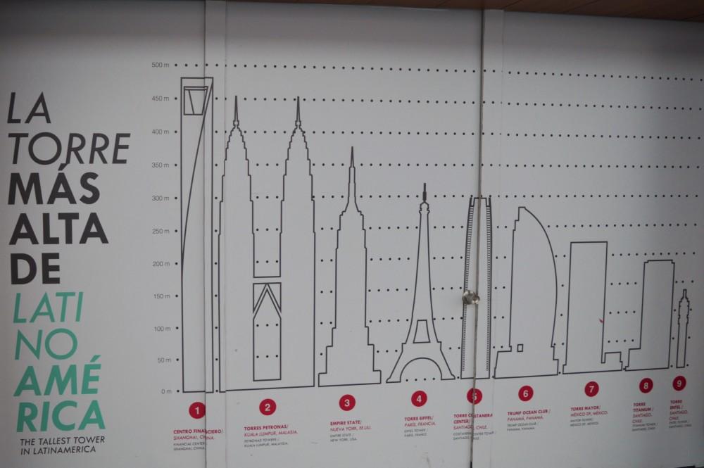 Vale a pena o investimento pra curtir o 5º prédio mais alto do mundo :)